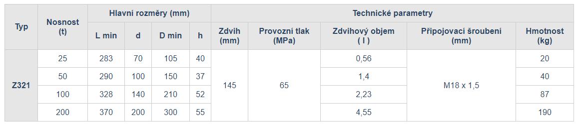 hydraulicky-valec-z321-tabulka